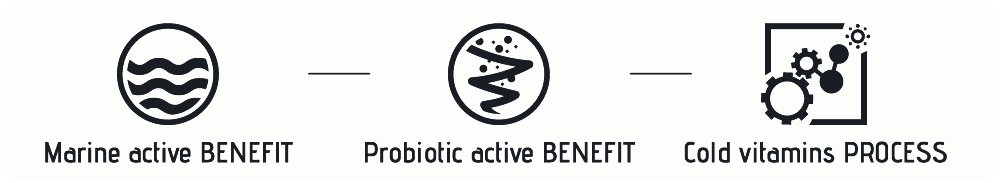 Marine active BENEFIT - Probiotic active BENEFIT - Cold vitamins PROCESS